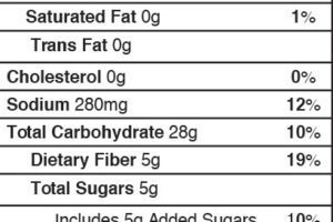 picture of the nutrition facts for Jim's Amazing Bread | whole wheat bread